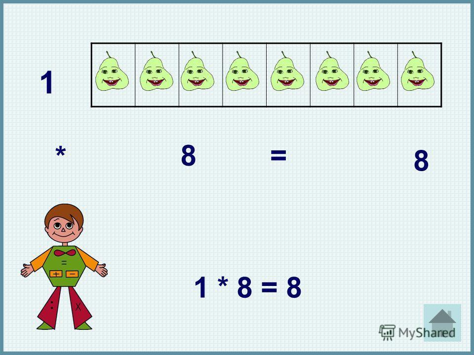 1 * 8 = 8 1 * 8 = 8 1. *. 8. =. 8. 1 * 8 = 8.