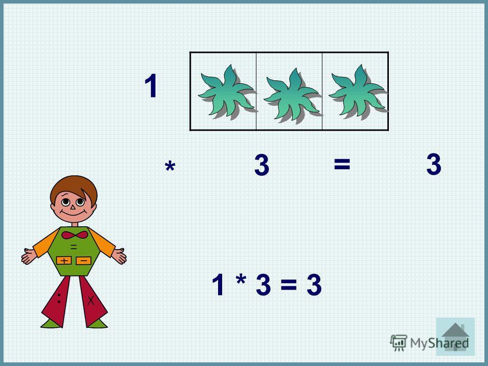 1 * 3 =3 1 * 3 = 3 1. *. 3. =. 3. 1 * 3 = 3.