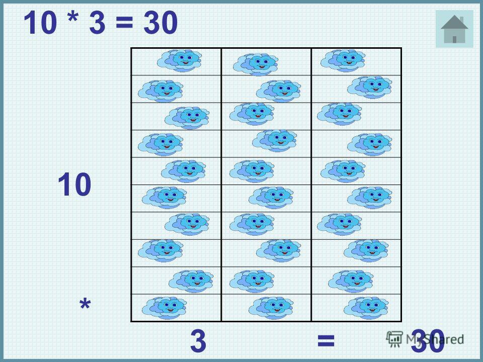 10 * 3=30 10 * 3 = 30 10. *. 3. =. 30. 10 * 3 = 30.