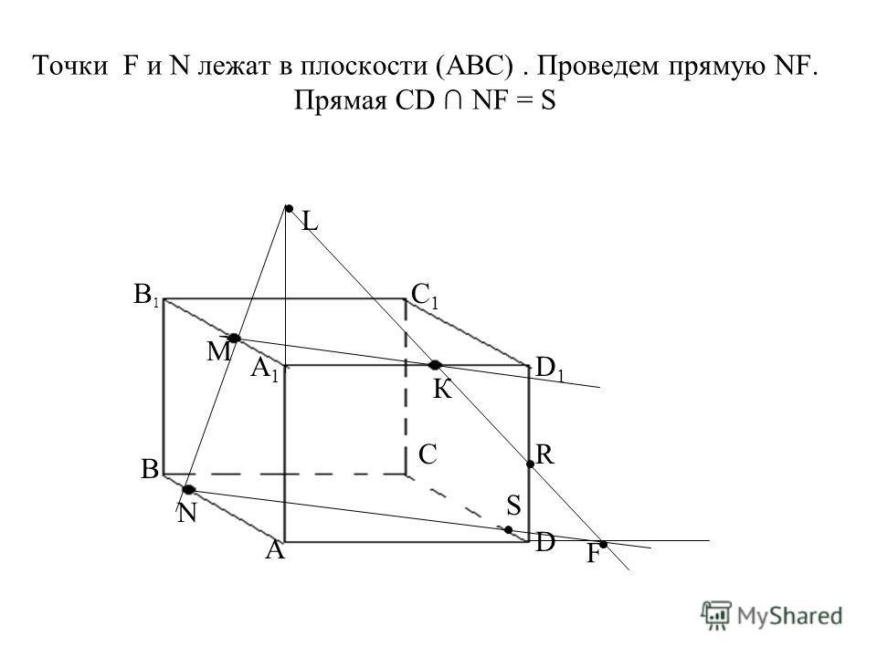 Точки F и N лежат в плоскости (АВС). Проведем прямую NF. Прямая СD NF = S A D C В А1А1 В1В1 С1С1 D1D1 М К N L F R S