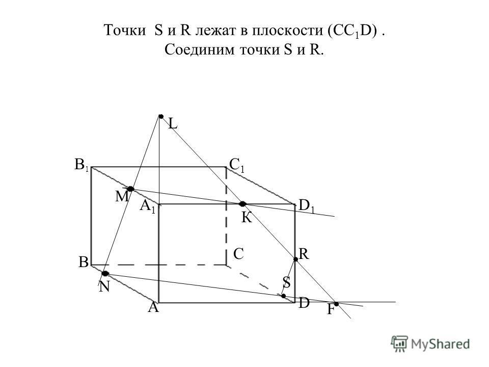 Точки S и R лежат в плоскости (СС 1 D). Соединим точки S и R. A D C В А1А1 В1В1 С1С1 D1D1 М К N L F R S