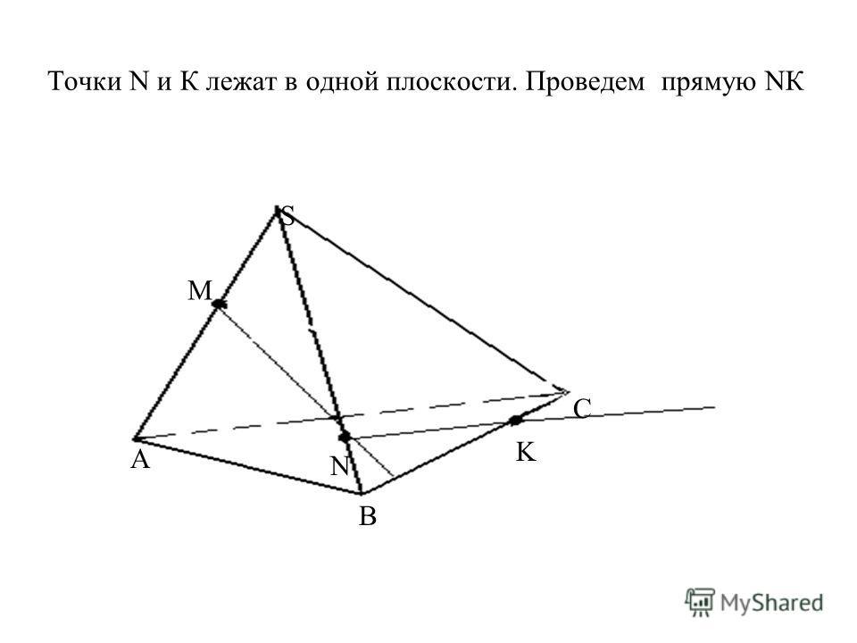 Точки N и К лежат в одной плоскости. Проведем прямую NК А B S C M N K