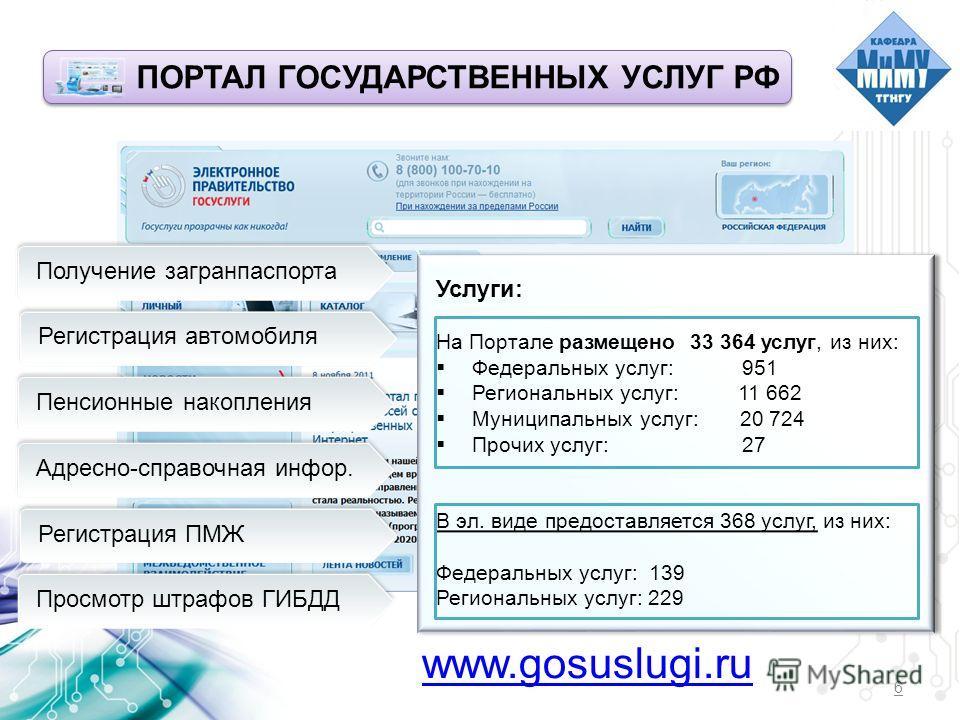 6 ПОРТАЛ ГОСУДАРСТВЕННЫХ УСЛУГ РФ www.gosuslugi.ru Услуги: На Портале размещено 33 364 услуг, из них: Федеральных услуг: 951 Региональных услуг: 11 662 Муниципальных услуг: 20 724 Прочих услуг: 27 В эл. виде предоставляется 368 услуг, из них: Федерал