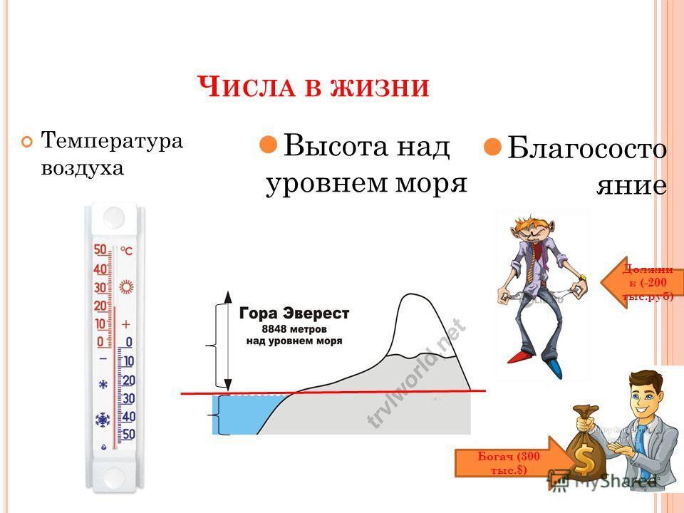 Ч ИСЛА В ЖИЗНИ Температура воздуха Высота над уровнем моря Благососто яние Богач (300 тыс.$) Должни к (-200 тыс.руб)