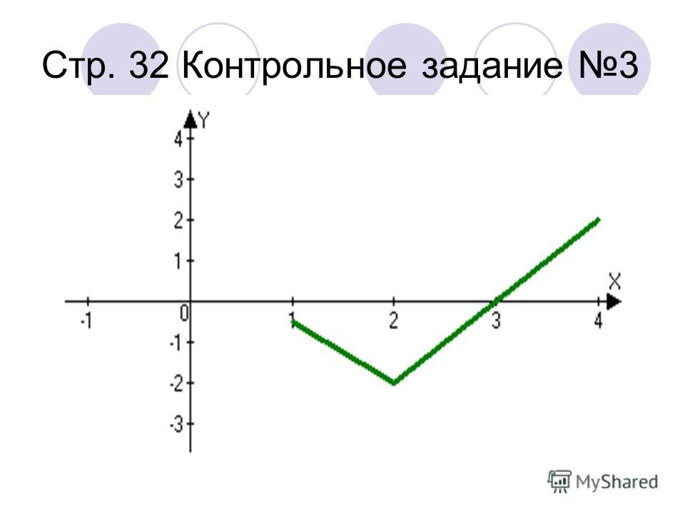 Стр. 32 Контрольное задание 1 y x