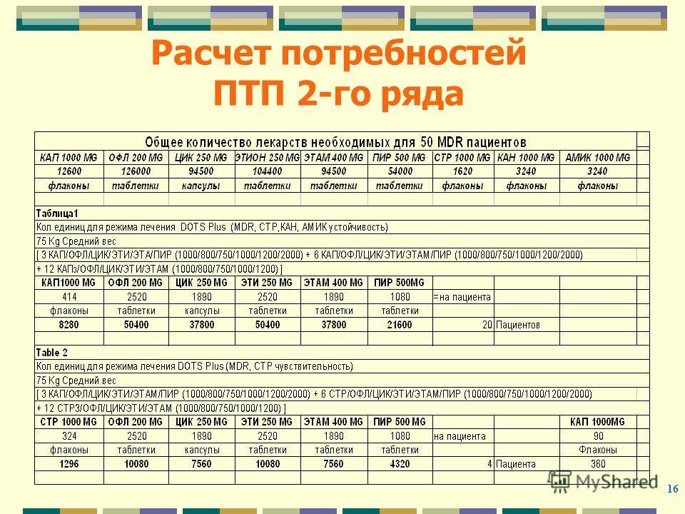 16 Расчет потребностей ПТП 2-го ряда
