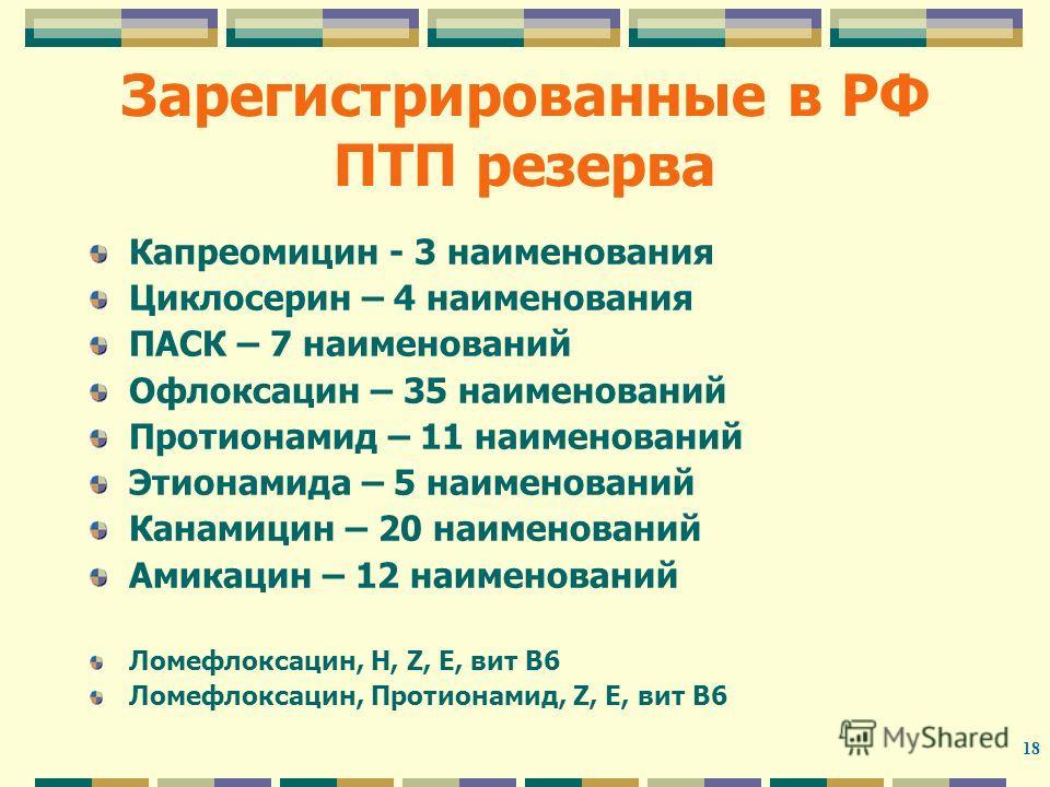 18 Зарегистрированные в РФ ПТП резерва Капреомицин - 3 наименования Циклосерин – 4 наименования ПАСК – 7 наименований Офлоксацин – 35 наименований Протионамид – 11 наименований Этионамида – 5 наименований Канамицин – 20 наименований Амикацин – 12 наи