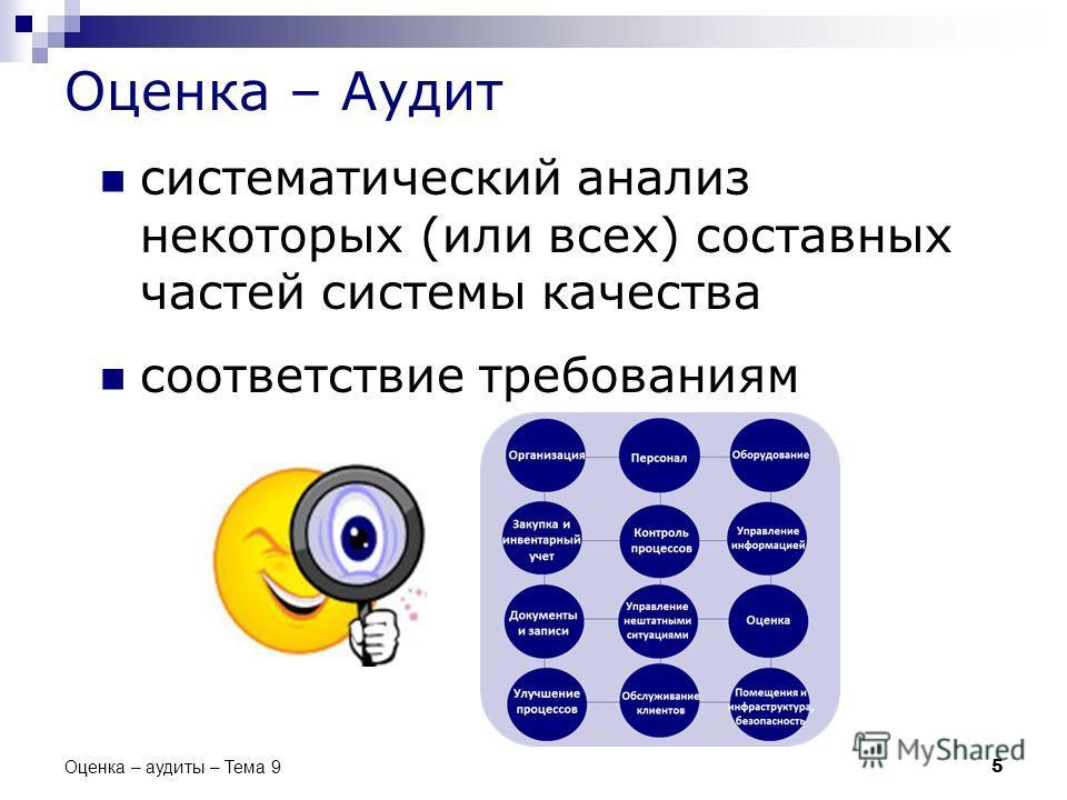 Оценка – Аудит систематический анализ некоторых (или всех) составных частей системы качества соответствие требованиям 5 Оценка – аудиты – Тема 9