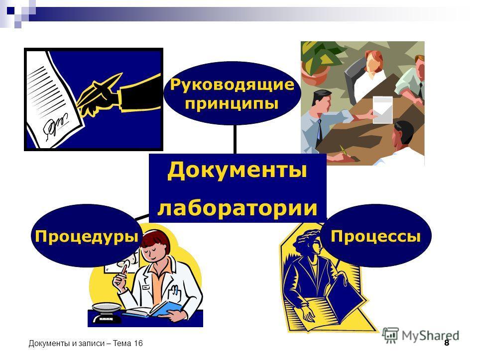 8 Процедуры Процессы Руководящие принципы Документы лаборатории
