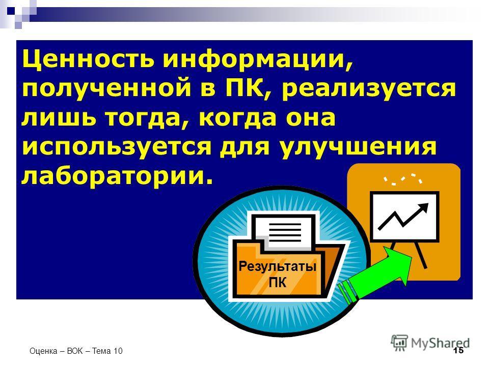 Ценность информации, полученной в ПК, реализуется лишь тогда, когда она используется для улучшения лаборатории. Результаты ПК 15 Оценка – ВОК – Тема 10