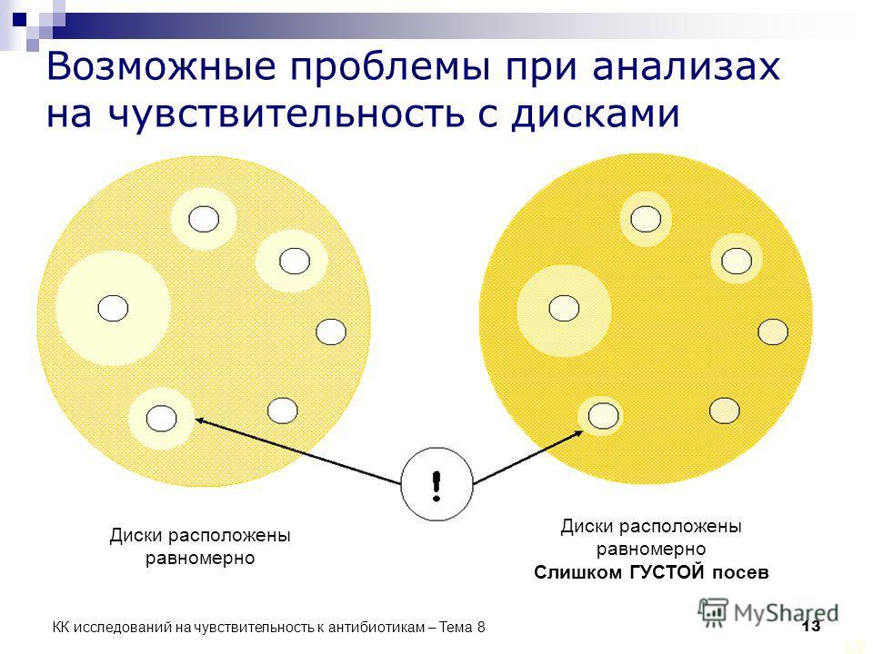 КК исследований на чувствительность к антибиотикам – Тема 8 13 Возможные проблемы при анализах на чувствительность с дисками Диски расположены равномерно Слишком ГУСТОЙ посев