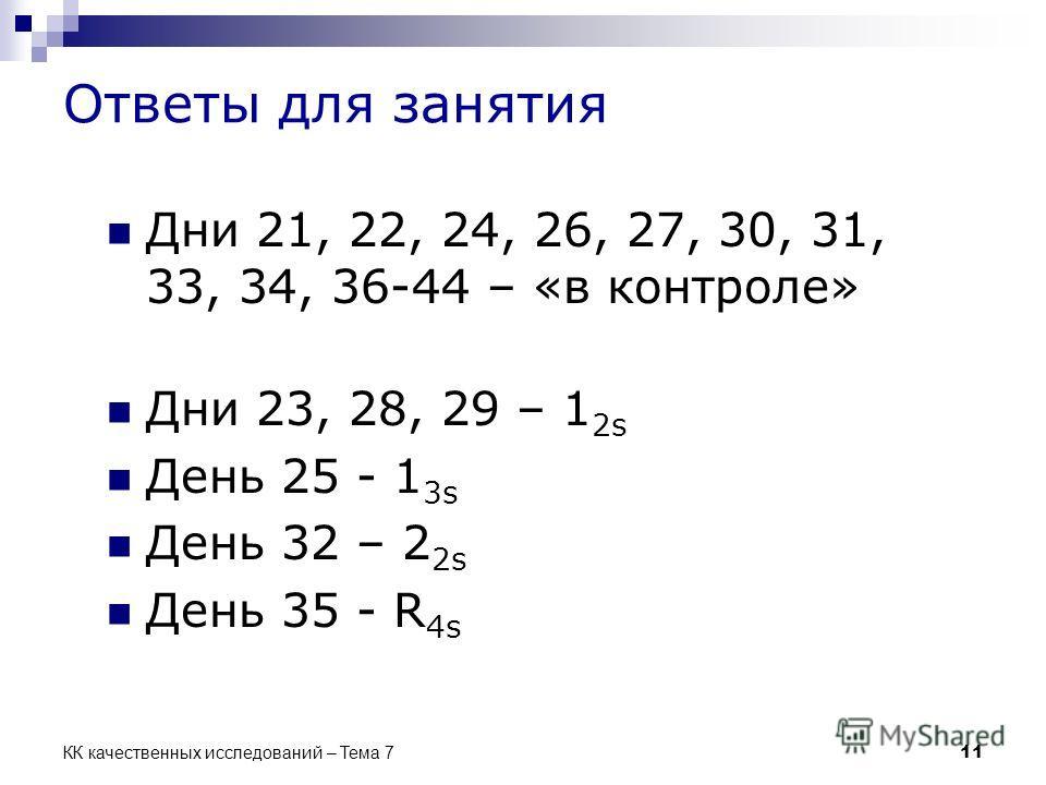 КК качественных исследований – Тема 7 11 Ответы для занятия Дни 21, 22, 24, 26, 27, 30, 31, 33, 34, 36-44 – «в контроле» Дни 23, 28, 29 – 1 2s День 25 - 1 3s День 32 – 2 2s День 35 - R 4s