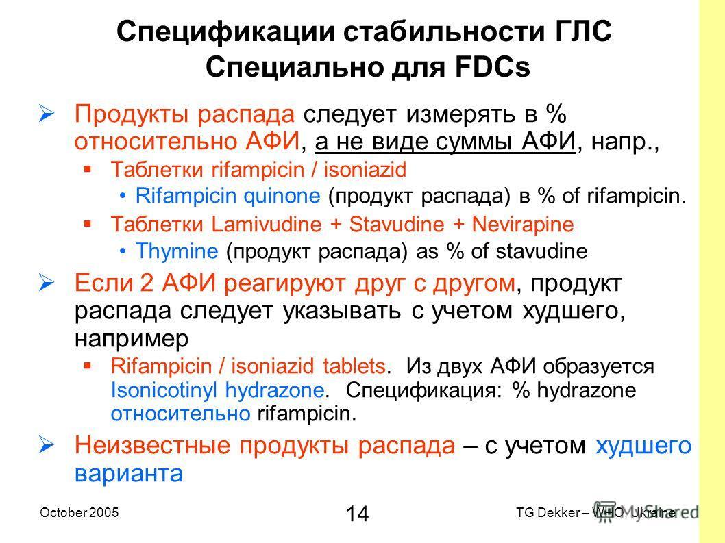 14 TG Dekker – WHO, UkraineOctober 2005 Спецификации стабильности ГЛС Специально для FDCs Продукты распада следует измерять в % относительно AФИ, а не виде суммы AФИ, напр., Таблетки rifampicin / isoniazid Rifampicin quinone (продукт распада) в % of