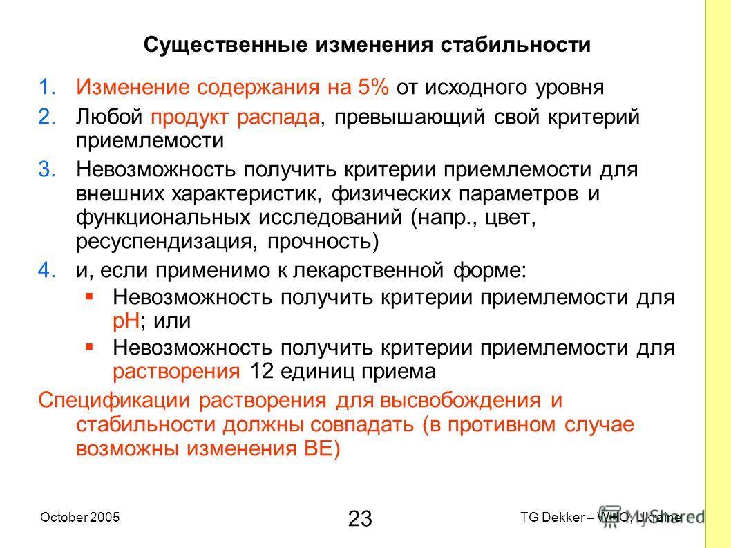 23 TG Dekker – WHO, UkraineOctober 2005 Существенные изменения стабильности 1.Изменение содержания на 5% от исходного уровня 2.Любой продукт распада, превышающий свой критерий приемлемости 3.Невозможность получить критерии приемлемости для внешних ха