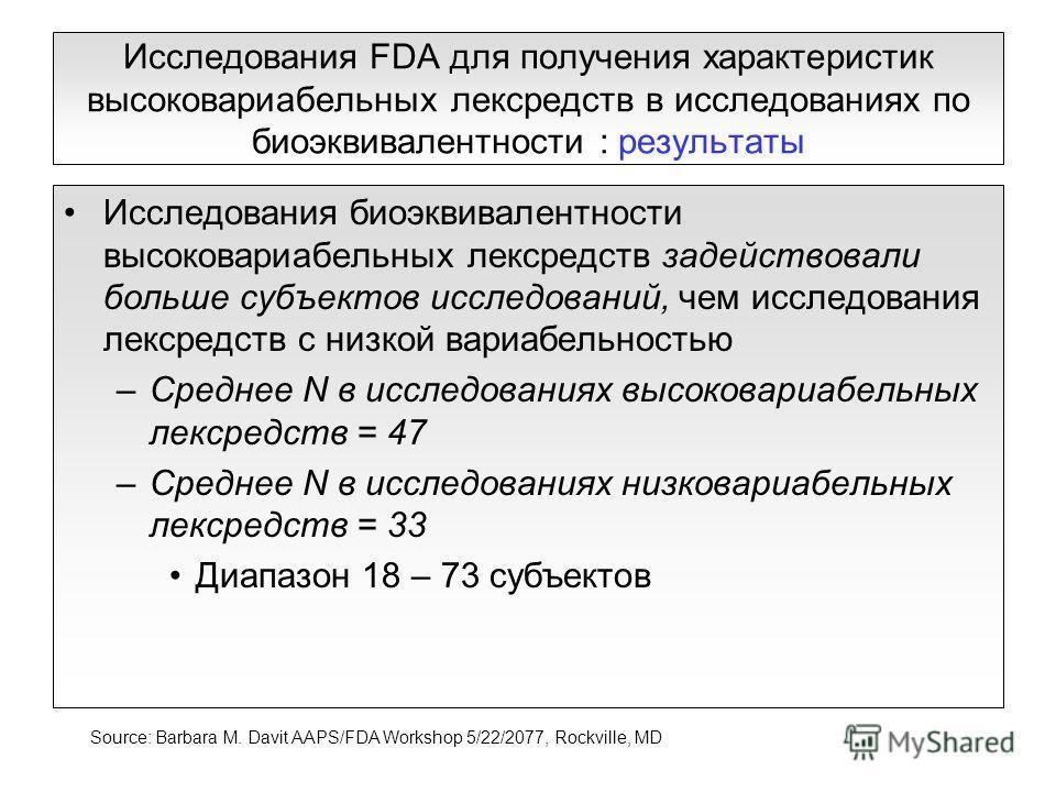 Исследования FDA для получения характеристик высоковариабельных лексредств в исследованиях по биоэквивалентности : результаты Исследования биоэквивалентности высоковариабельных лексредств задействовали больше субъектов исследований, чем исследования