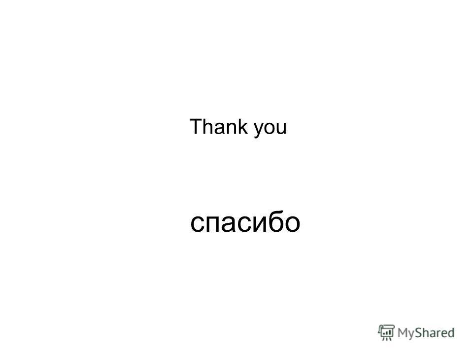 спасибо Thank you