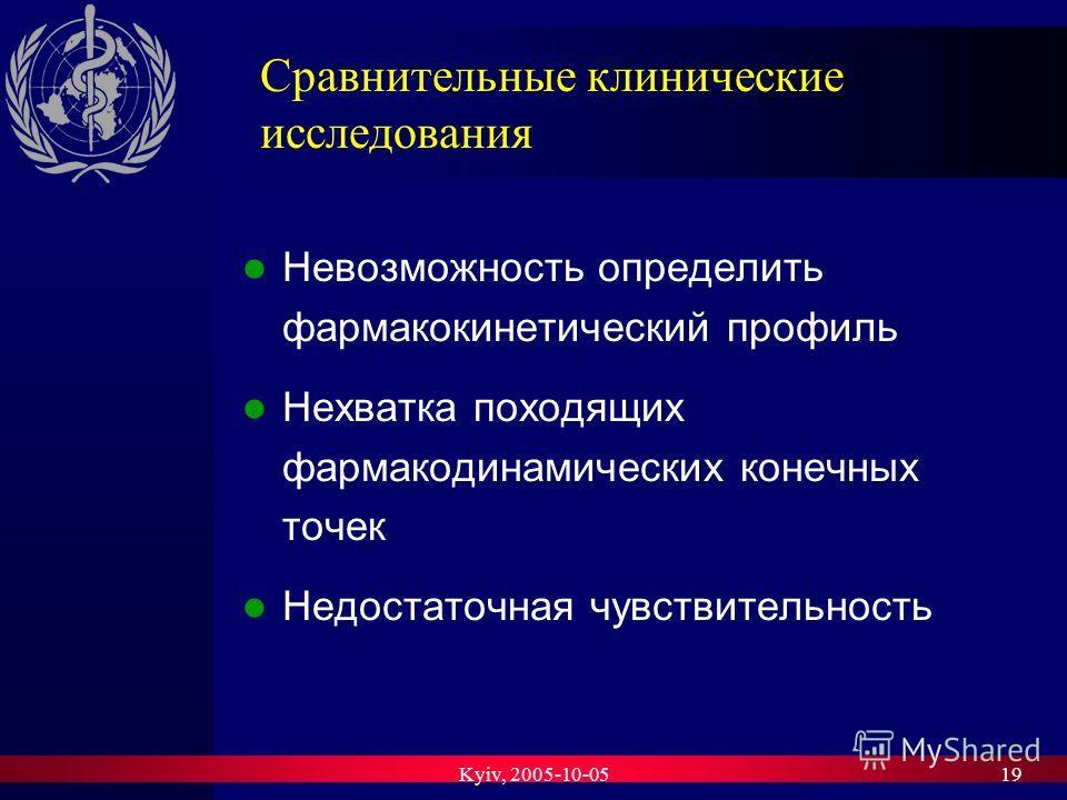 Kyiv, 2005-10-0519 Сравнительные клинические исследования Невозможность определить фармакокинетический профиль Нехватка походящих фармакодинамических конечных точек Недостаточная чувствительность