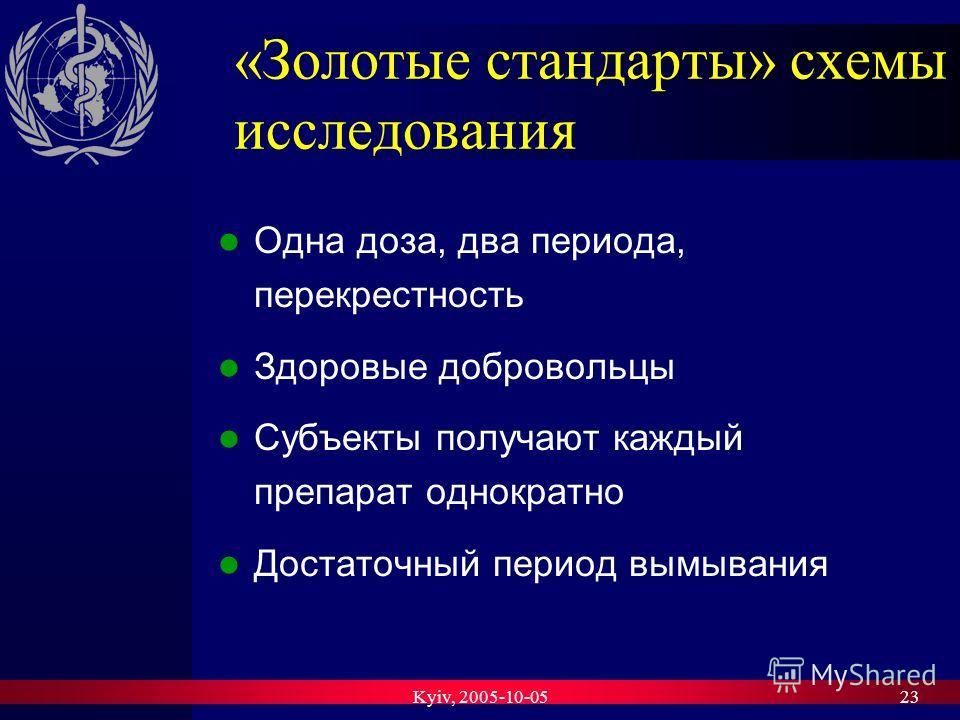 Kyiv, 2005-10-0523 «Золотые стандарты» схемы исследования Одна доза, два периода, перекрестность Здоровые добровольцы Субъекты получают каждый препарат однократно Достаточный период вымывания