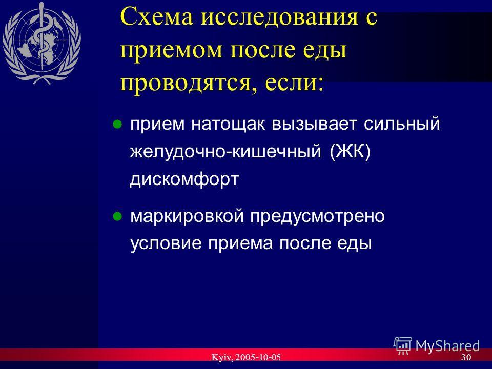 Kyiv, 2005-10-0530 Схема исследования с приемом после еды проводятся, если: прием натощак вызывает сильный желудочно-кишечный (ЖК) дискомфорт маркировкой предусмотрено условие приема после еды