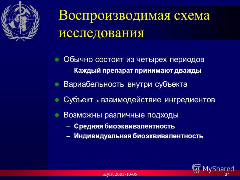 Kyiv, 2005-10-0534 Воспроизводимая схема исследования Обычно состоит из четырех периодов –Каждый препарат принимают дважды Вариабельность внутри субъекта Субъект X взаимодействие ингредиентов Возможны различные подходы –Средняя биоэквивалентность –Ин
