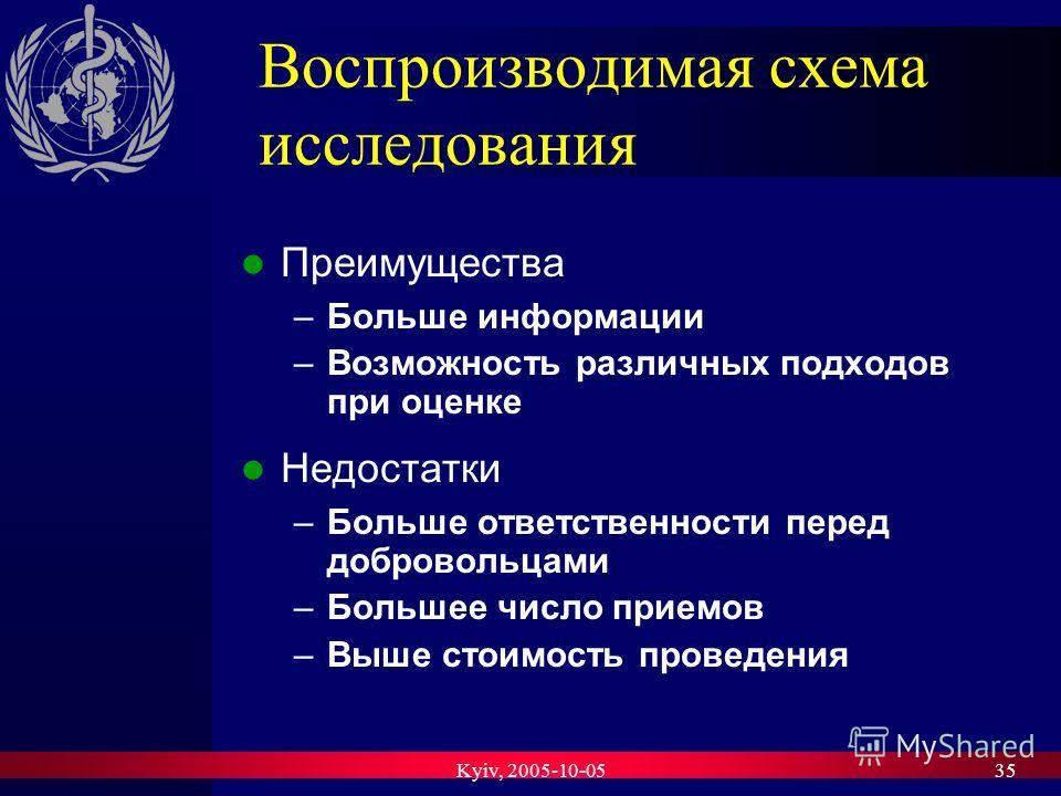 Kyiv, 2005-10-0535 Воспроизводимая схема исследования Преимущества –Больше информации –Возможность различных подходов при оценке Недостатки –Больше ответственности перед добровольцами –Большее число приемов –Выше стоимость проведения