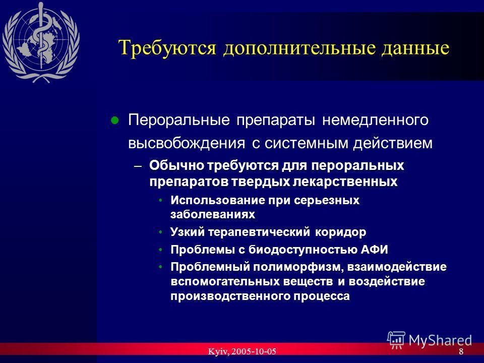 Kyiv, 2005-10-058 Требуются дополнительные данные Пероральные препараты немедленного высвобождения с системным действием –Обычно требуются для пероральных препаратов твердых лекарственных Использование при серьезных заболеваниях Узкий терапевтический