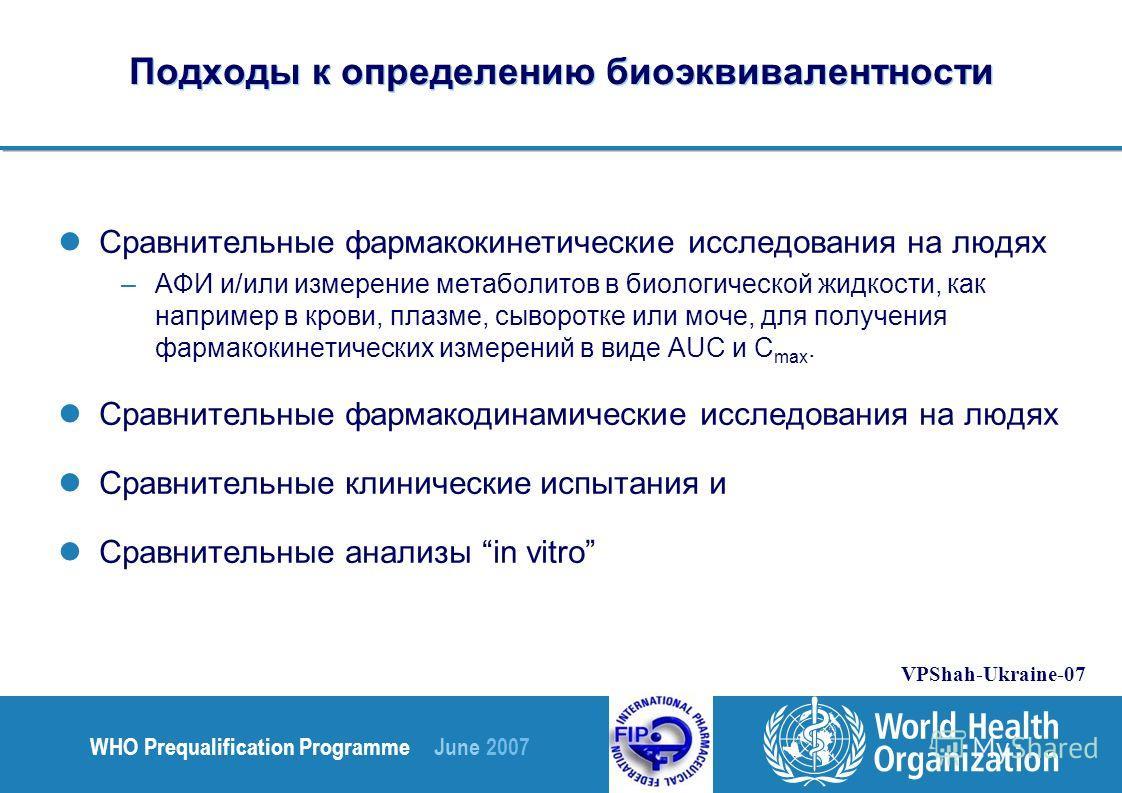 WHO Prequalification Programme June 2007 VPShah-Ukraine-07 Подходы к определению биоэквивалентности Сравнительные фармакокинетические исследования на людях –АФИ и/или измерение метаболитов в биологической жидкости, как например в крови, плазме, сывор