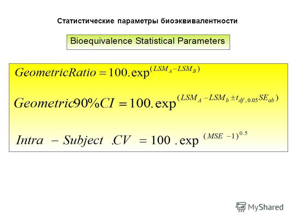 Статистические параметры биоэквивалентности
