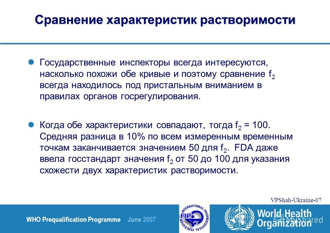 WHO Prequalification Programme June 2007 VPShah-Ukraine-07 Сравнение характеристик растворимости Государственные инспекторы всегда интересуются, насколько похожи обе кривые и поэтому сравнение f 2 всегда находилось под пристальным вниманием в правила