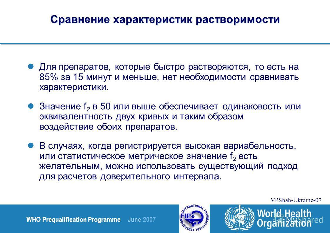 WHO Prequalification Programme June 2007 VPShah-Ukraine-07 Сравнение характеристик растворимости Для препаратов, которые быстро растворяются, то есть на 85% за 15 минут и меньше, нет необходимости сравнивать характеристики. Значение f 2 в 50 или выше