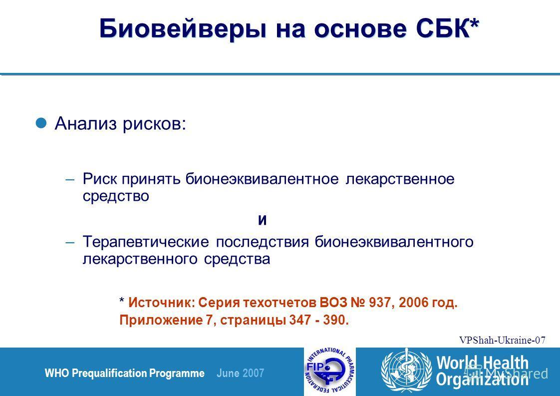 WHO Prequalification Programme June 2007 VPShah-Ukraine-07 Биовейверы на основе СБК* Анализ рисков: –Риск принять бионеэквивалентное лекарственное средство и –Терапевтические последствия бионеэквивалентного лекарственного средства * Источник: Серия т