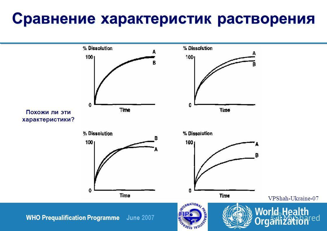 WHO Prequalification Programme June 2007 VPShah-Ukraine-07 Сравнение характеристик растворения Похожи ли эти характеристики?