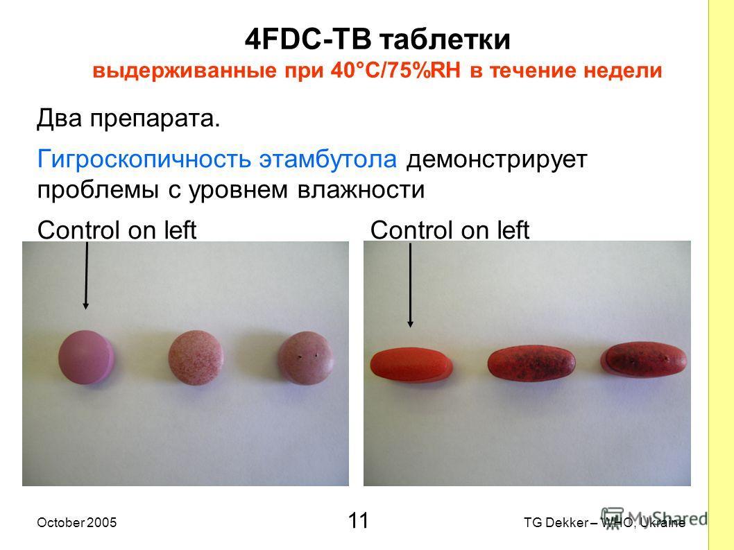 11 TG Dekker – WHO, UkraineOctober 2005 4FDC-TB таблетки выдерживанные при 40°C/75%RH в течение недели Два препарата. Гигроскопичность этамбутола демонстрирует проблемы с уровнем влажностиControl on left