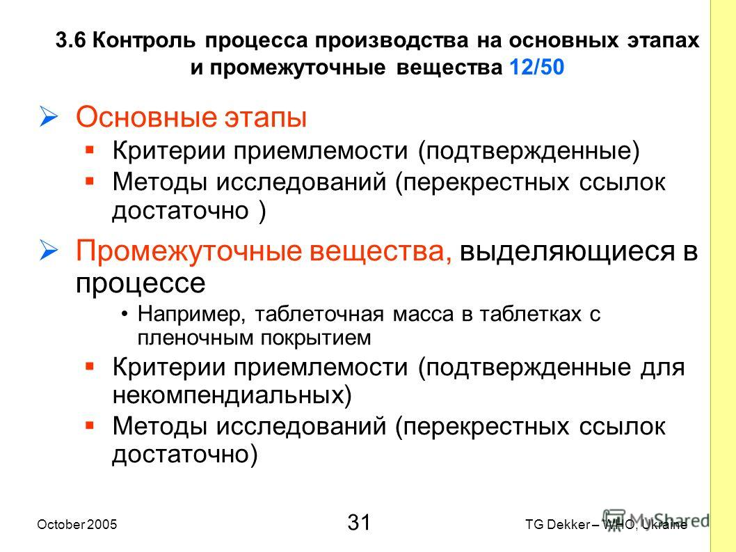 31 TG Dekker – WHO, UkraineOctober 2005 3.6 Контроль процесса производства на основных этапах и промежуточные вещества 12/50 Основные этапы Критерии приемлемости (подтвержденные) Методы исследований (перекрестных ссылок достаточно ) Промежуточные вещ