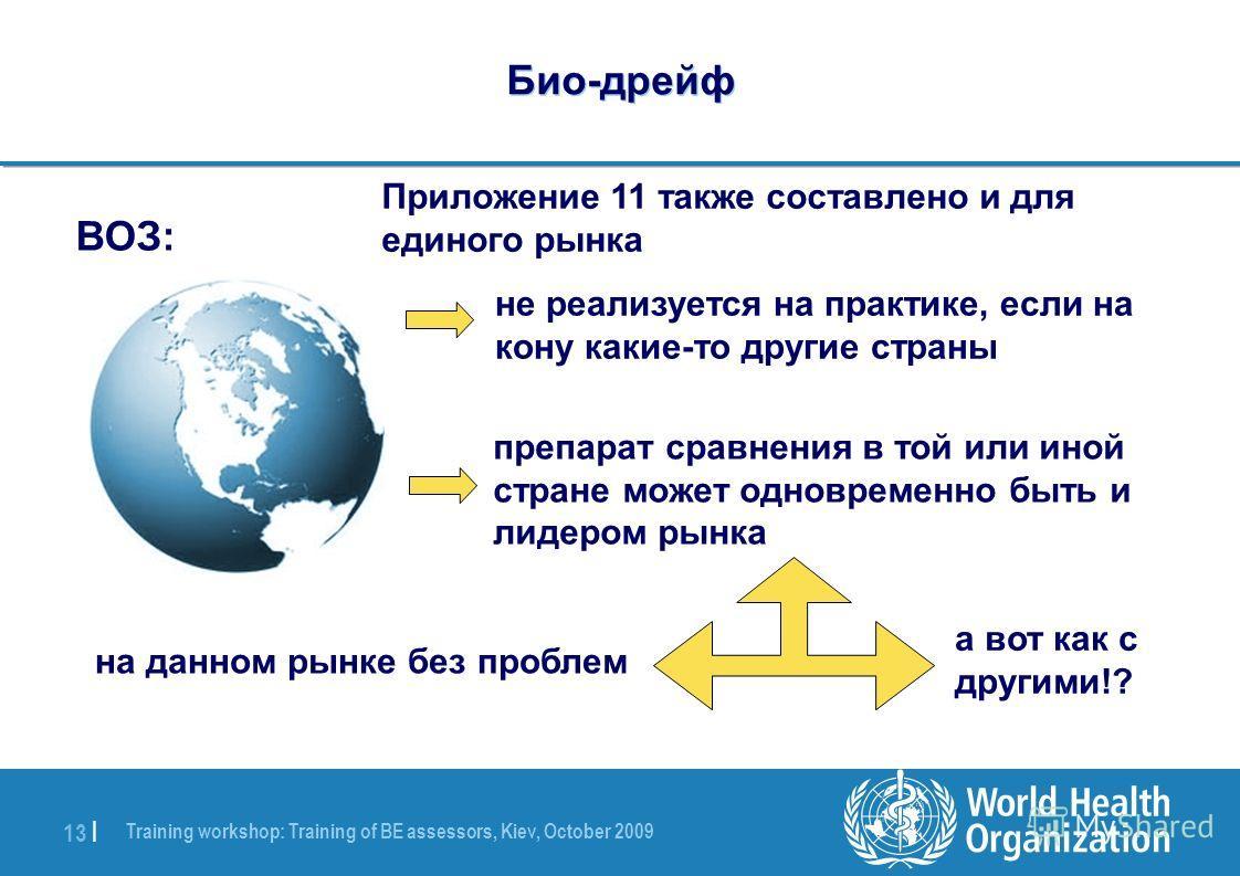 Training workshop: Training of BE assessors, Kiev, October 2009 13 | Био-дрейф ВОЗ: Приложение 11 также составлено и для единого рынка не реализуется на практике, если на кону какие-то другие страны препарат сравнения в той или иной стране может одно