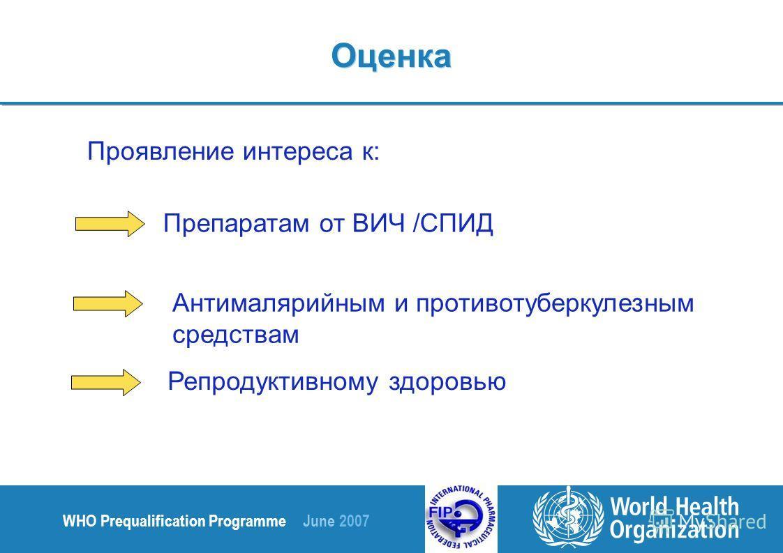 WHO Prequalification Programme June 2007 Проявление интереса к: Препаратам от ВИЧ /СПИД Антималярийным и противотуберкулезным средствам Репродуктивному здоровью Оценка