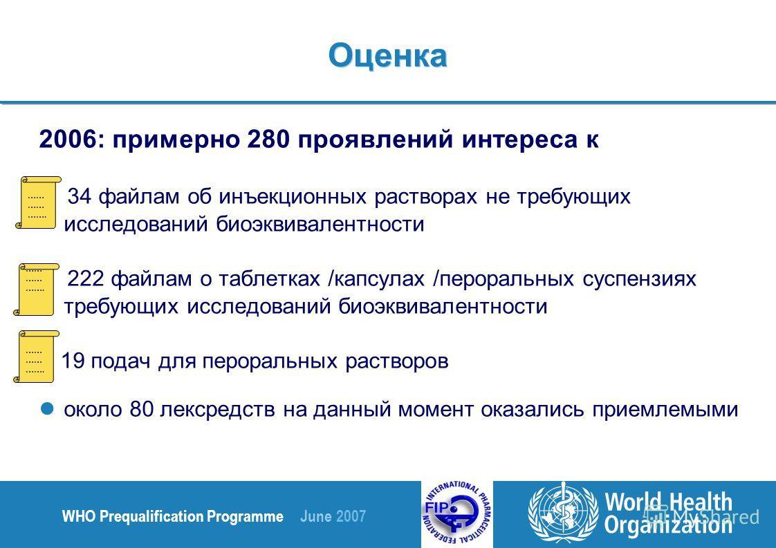 WHO Prequalification Programme June 2007 2006: примерно 280 проявлений интереса к 34 файлам об инъекционных растворах не требующих исследований биоэквивалентности 222 файлам о таблетках /капсулах /пероральных суспензиях требующих исследований биоэкви