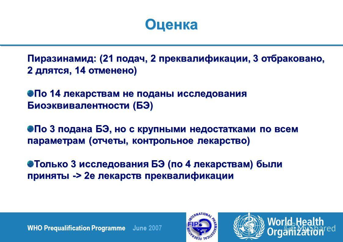WHO Prequalification Programme June 2007 Пиразинамид: (21 подач, 2 преквалификации, 3 отбраковано, 2 длятся, 14 отменено) По 14 лекарствам не поданы исследования Биоэквивалентности (БЭ) По 3 подана БЭ, но с крупными недостатками по всем параметрам (о