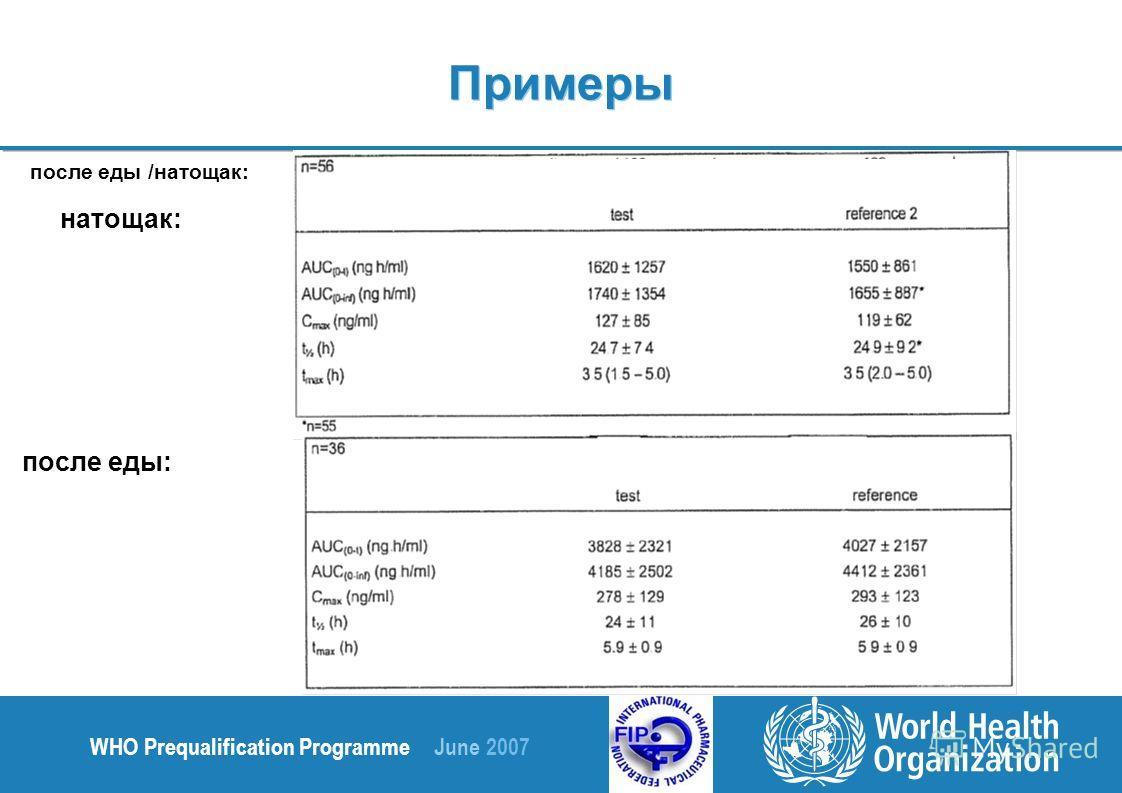 WHO Prequalification Programme June 2007 после еды /натощак: натощак: после еды: Примеры