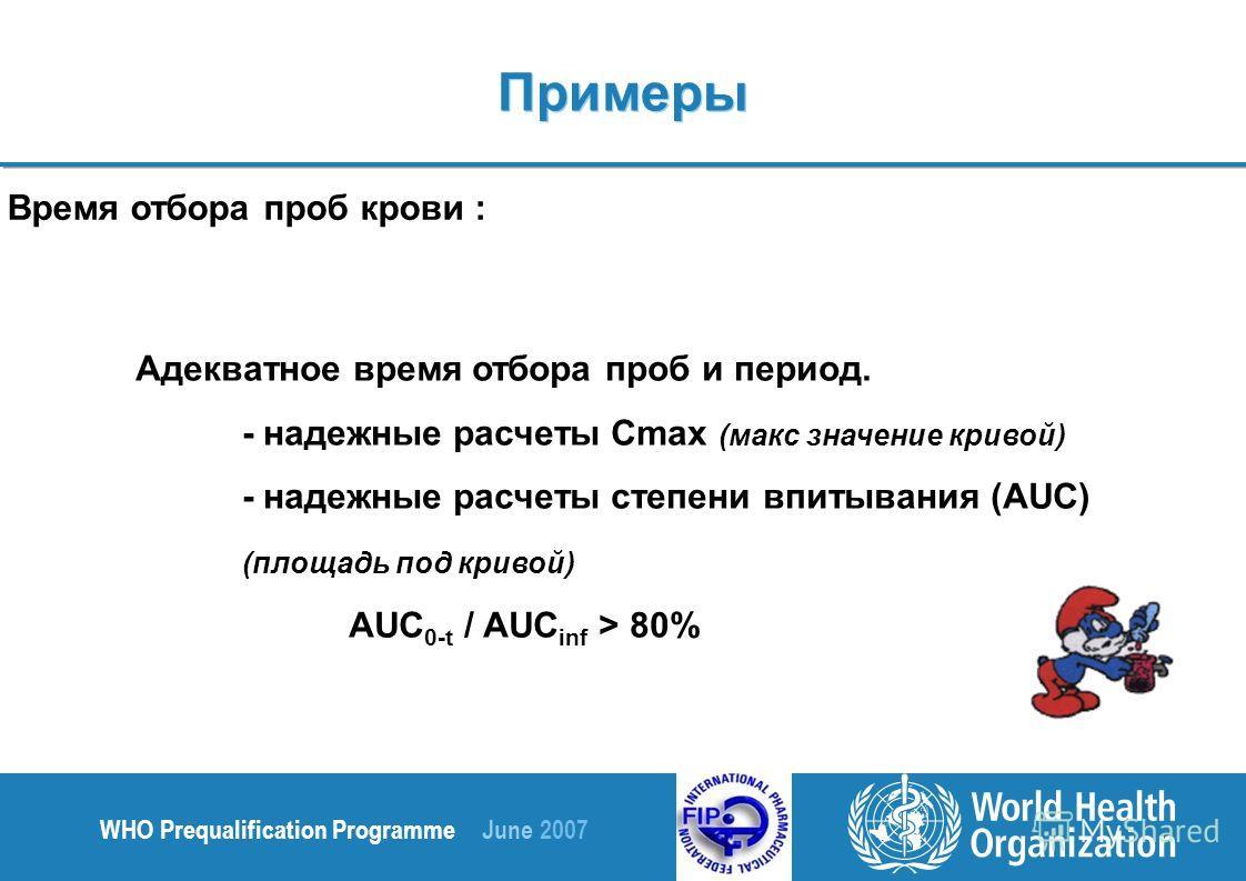WHO Prequalification Programme June 2007 Время отбора проб крови : Адекватное время отбора проб и период. - надежные расчеты Cmax (макс значение кривой) - надежные расчеты степени впитывания (AUC) (площадь под кривой) AUC 0-t / AUC inf > 80% Примеры