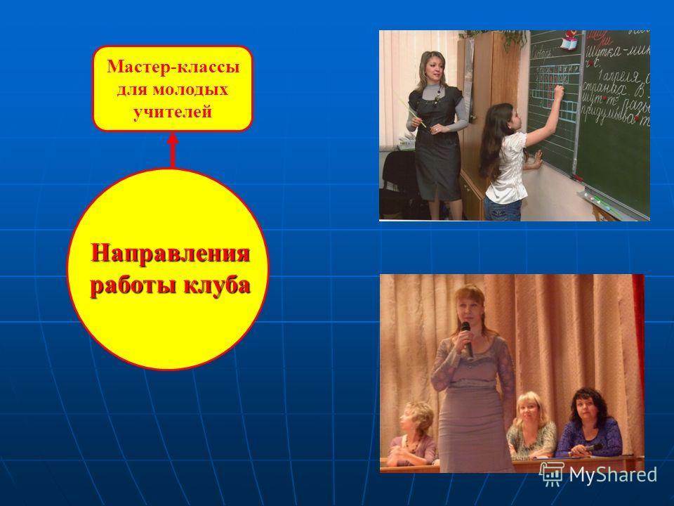 Направления работы клуба Мастер-классы для молодых учителей
