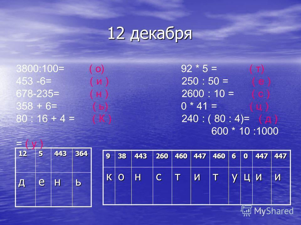 12 декабря 12 декабря 125443364 день 3800:100= ( о) 92 * 5 = ( т) 453 -6= ( и ) 250 : 50 = ( е ) 678-235= ( н ) 2600 : 10 = ( с ) 358 + 6= ( ь) 0 * 41 = ( ц ) 80 : 16 + 4 = ( К ) 240 : ( 80 : 4)= ( д ) 600 * 10 :1000 = ( у )93844326046044746060447447