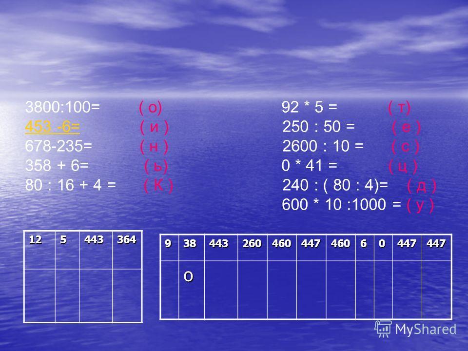 125443364 3800:100= ( о) 92 * 5 = ( т) 453 -6=453 -6= ( и ) 250 : 50 = ( е ) 678-235= ( н ) 2600 : 10 = ( с ) 358 + 6= ( ь) 0 * 41 = ( ц ) 80 : 16 + 4 = ( К ) 240 : ( 80 : 4)= ( д ) 600 * 10 :1000 = ( у )93844326046044746060447447о