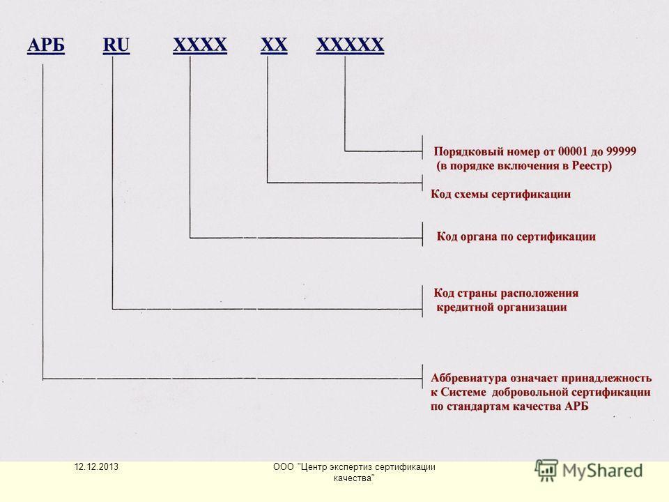 12.12.2013 ООО Центр экспертиз сертификации качества