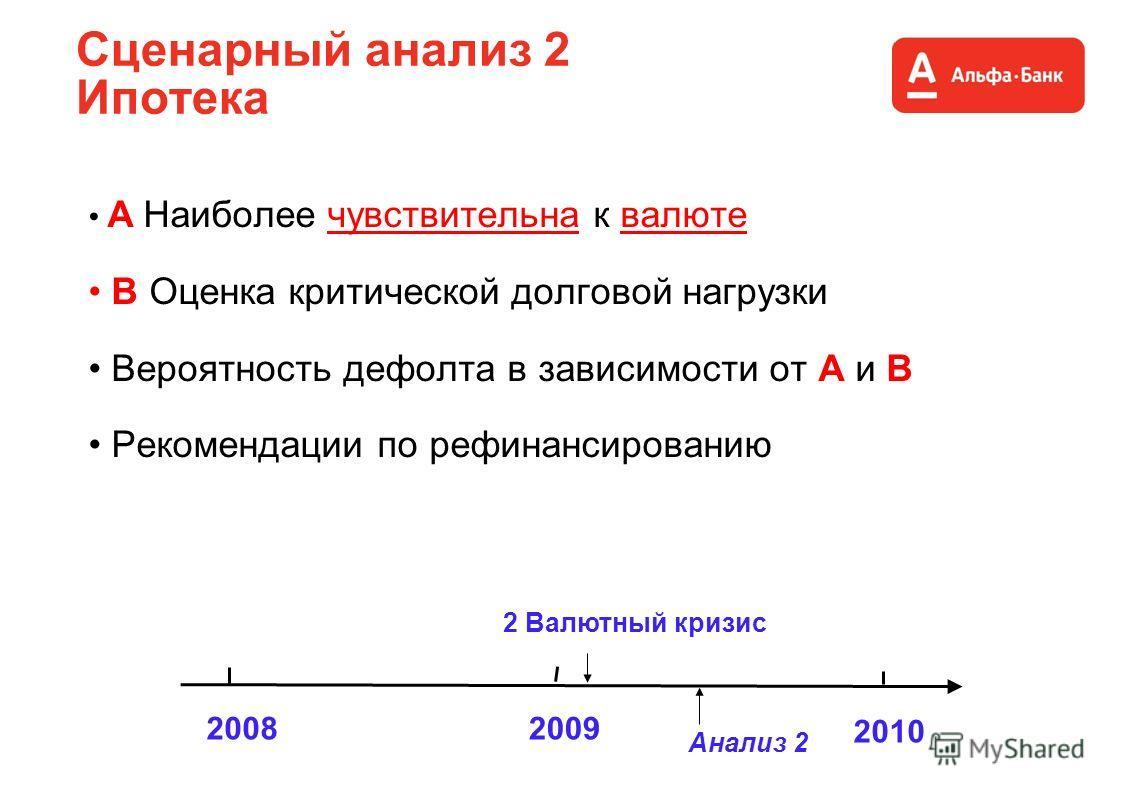 Сценарный анализ 2 Ипотека А Наиболее чувствительна к валюте В Оценка критической долговой нагрузки Вероятность дефолта в зависимости от А и В Рекомендации по рефинансированию 20082009 2010 2 Валютный кризис Анализ 2