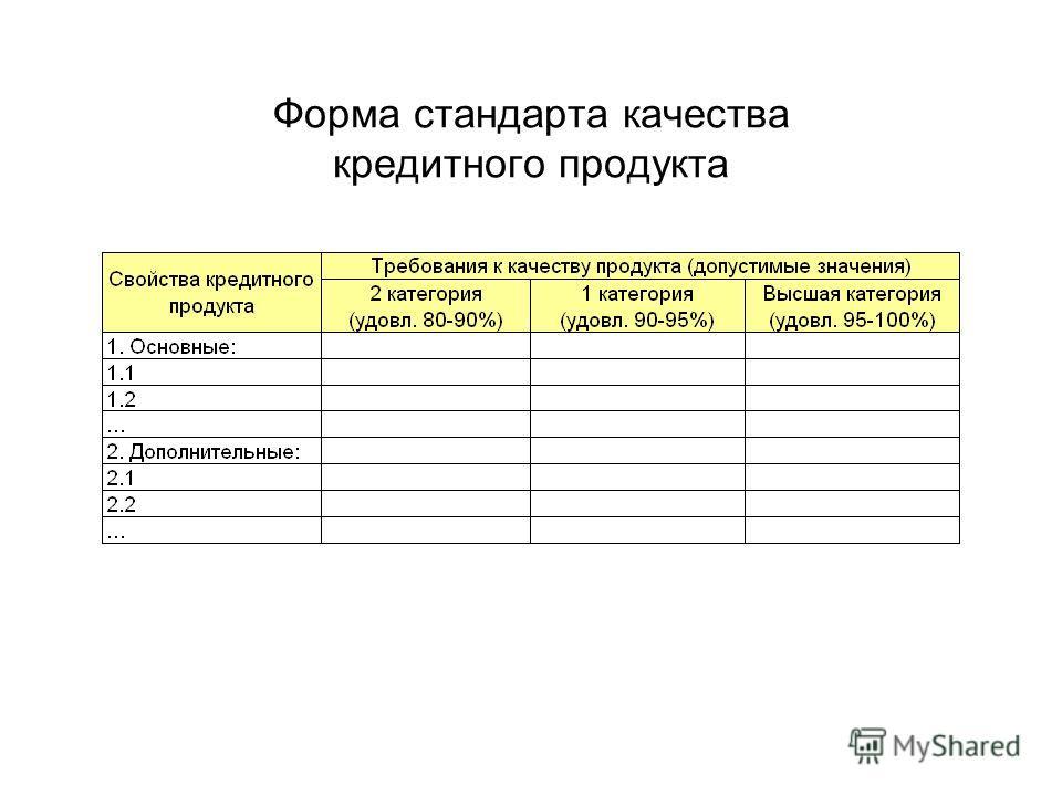 Форма стандарта качества кредитного продукта