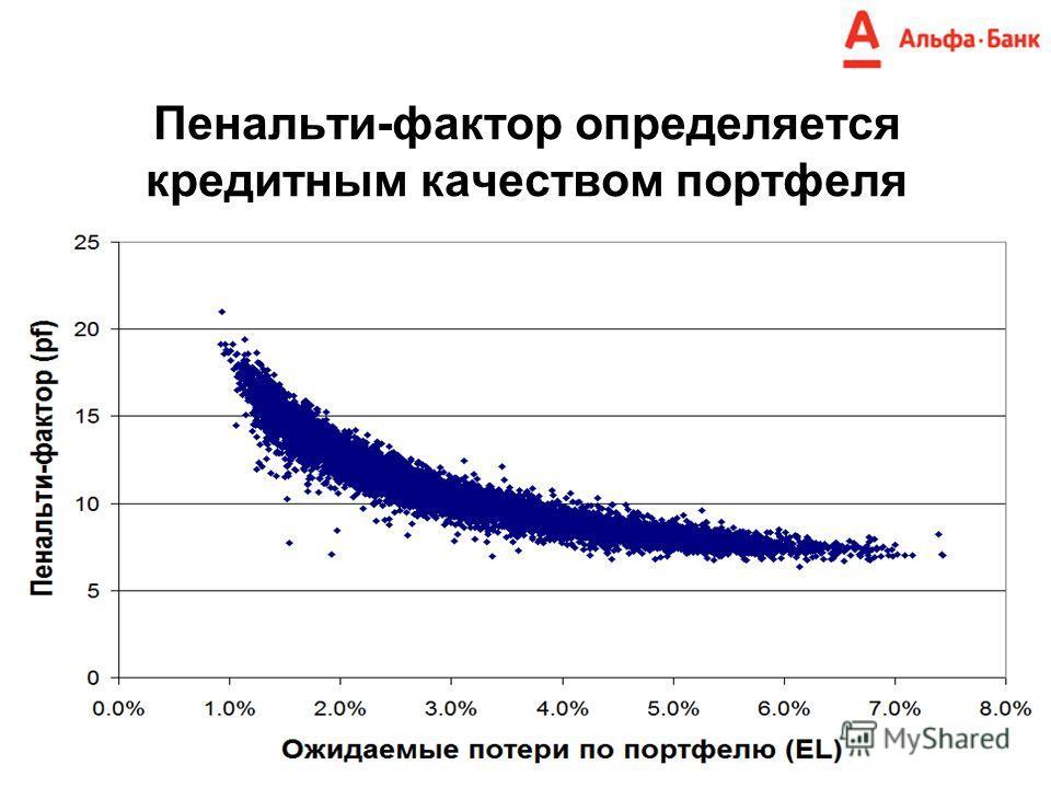 Пенальти-фактор определяется кредитным качеством портфеля
