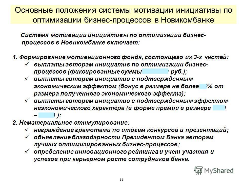 11 Основные положения системы мотивации инициативы по оптимизации бизнес-процессов в Новикомбанке