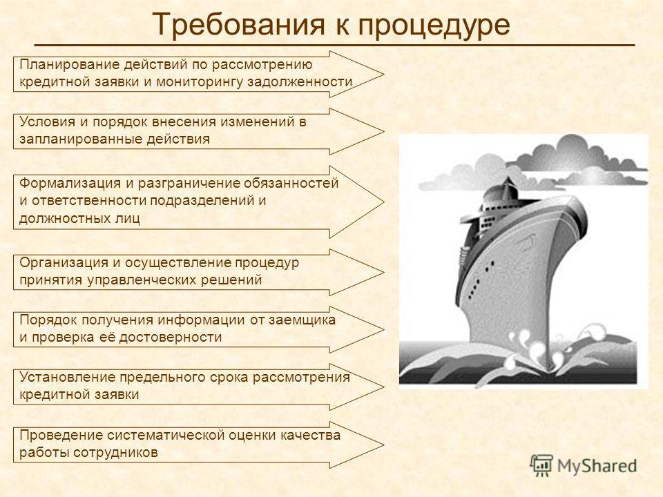 Требования к процедуре Планирование действий по рассмотрению кредитной заявки и мониторингу задолженности Условия и порядок внесения изменений в запланированные действия Формализация и разграничение обязанностей и ответственности подразделений и долж