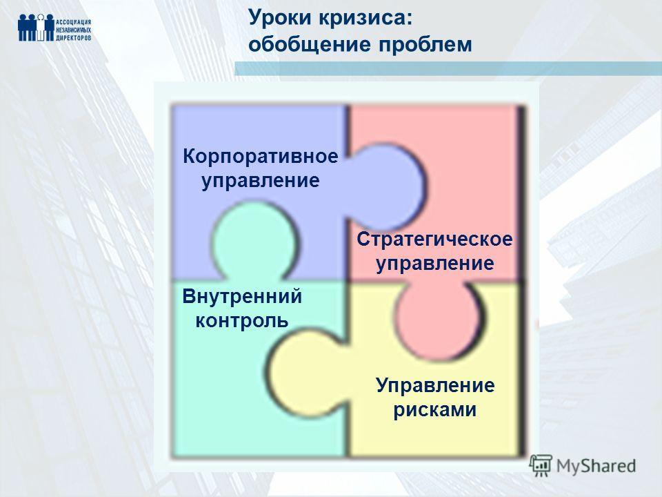 Уроки кризиса: обобщение проблем Стратегическое управление Корпоративное управление Управление рисками Внутренний контроль